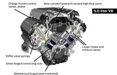 2015-16 Coyote Mustang Engine Specs: 5.0L V8