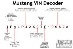 How To Read & Decode Your Mustang Vin Number